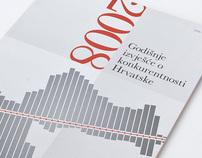 National Competitiveness Council Croatia, Annual report