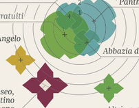 Italian museums - an information visualization