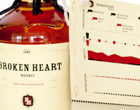 Broken Heart Whiskey