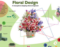 Floral Design Visual Guide