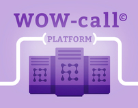 WOW-call © infographic #1