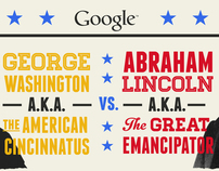 Google Politics & Elections 2012 Infographics