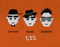Optimus Alive10 / Infographic
