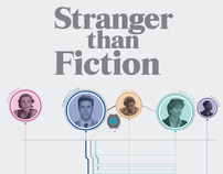 Infográfia: Stranger than Fiction