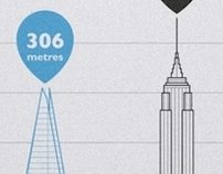 How tall is a Shard of glass?