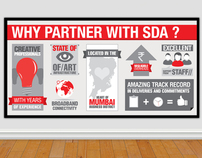 Why partner with SDA? Infographic poster