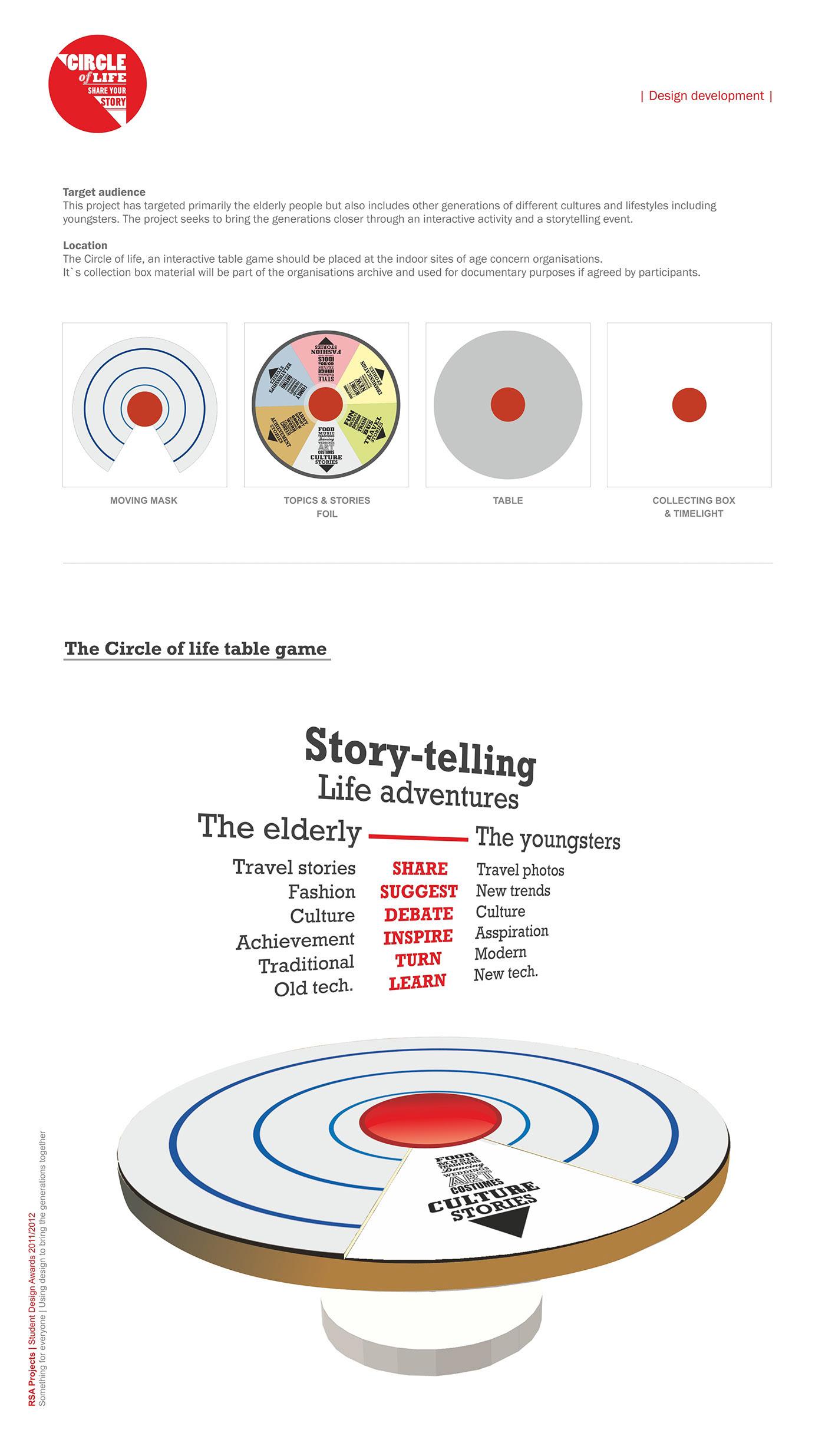 Circle of life | Storytellers