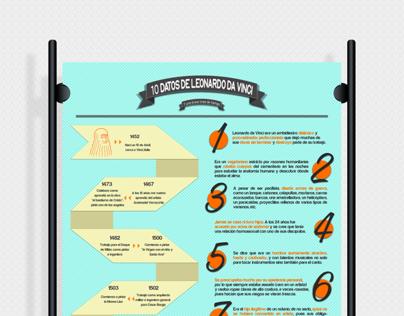 Leonardo da Vincis Life and Facts: An Infographic