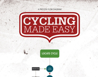 Cycling Made Easy: A Process Flow Diagram