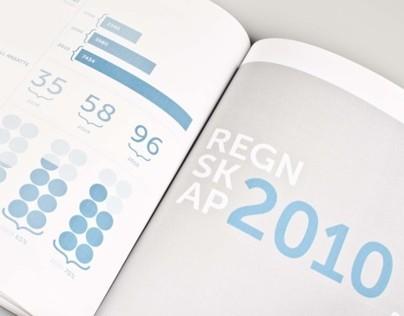 Annual Report – Scandinavian Design Alliance