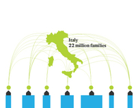How poverty in Italy is calculated