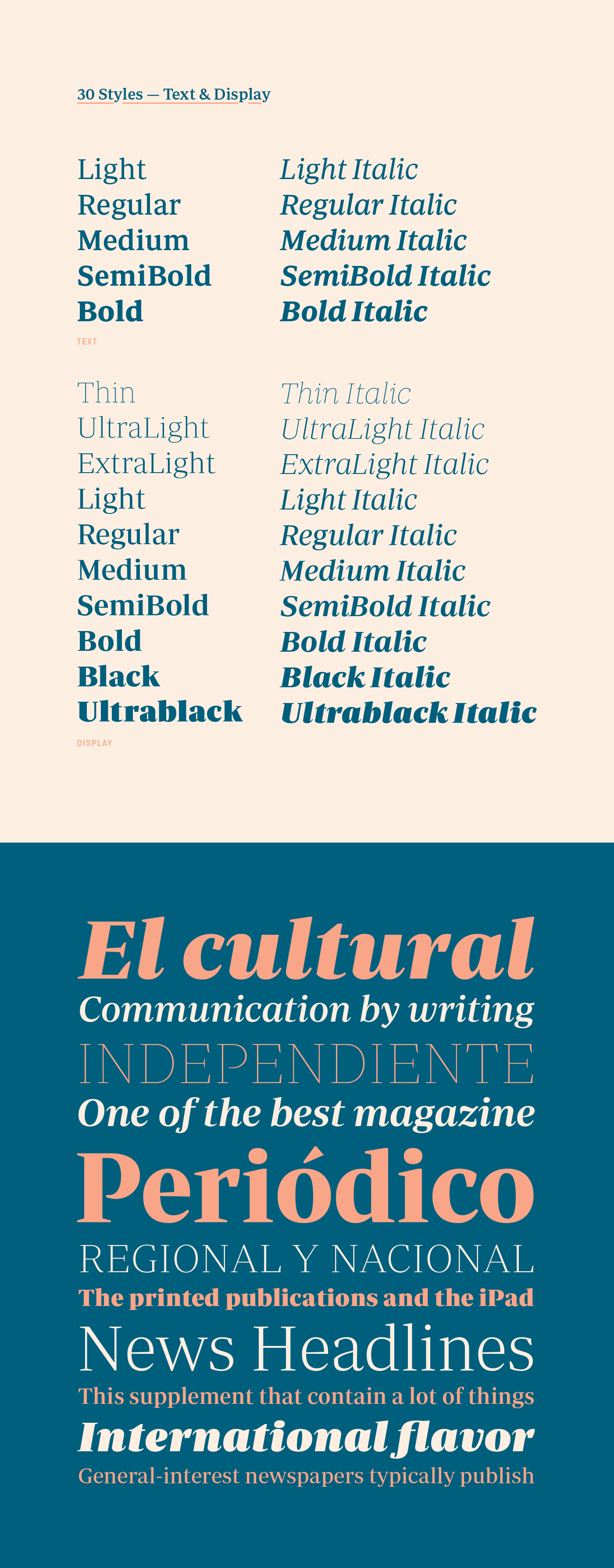 Periódico Text and Display
