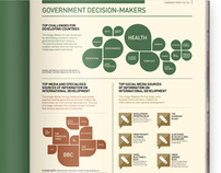 Infographic brochure: Intermedia Research Group