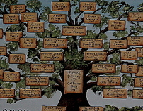Personalized Family Trees  from  Ancestors & Desendent