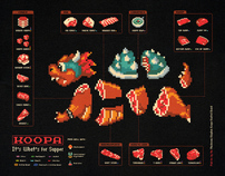 8-Bit Butcher Diagrams