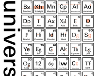 Table of Typographic Elements Poster
