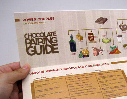 One-Fold Infographic: Chocolate Pairing