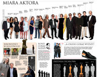 Infographics: Hollywood Height Chart