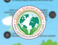 sosyalsorumlulugum.com 1.yıl infografik
