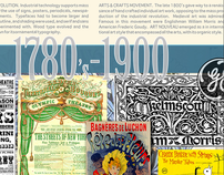 Timeline History of Graphic Design/Typography