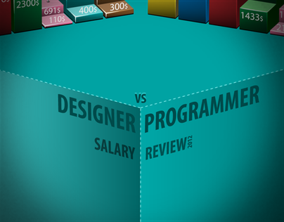 Designer vs Programmer - salary review 2012