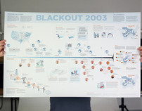 Blackout 2003 Infographic Poster