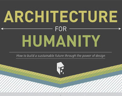 Architecture for Humanity