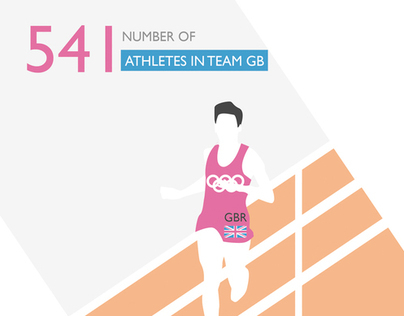 London Olympics & Paralympics 2012 Infographics.