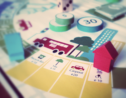 Environment Awareness Board Game