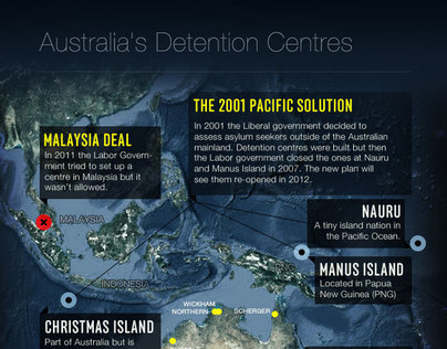 Australias Detention Centres