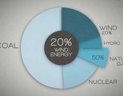 Renewable Energy Source: Wind