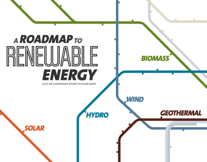 Renewable Energy Motion Graphics