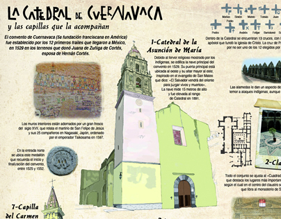 The Cuernavaca Cathedral
