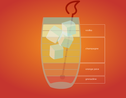 Specialty Cocktail Infographics