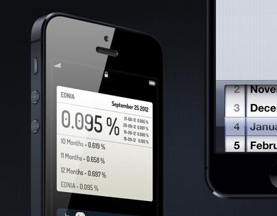 Euribor IOS Application