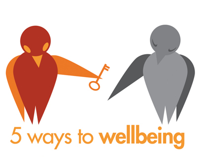 Community Wellbeing CIC