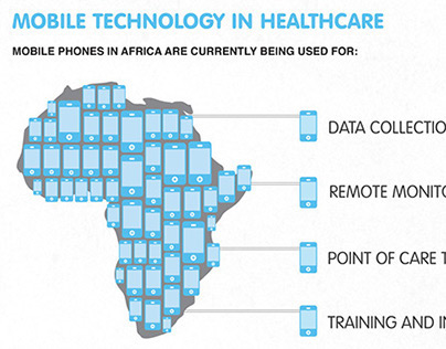 Health workers and Technology Infographic