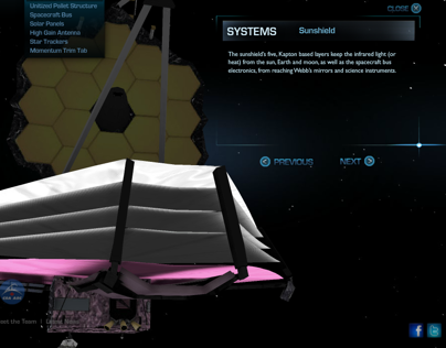 Webb Space Telescope 3D Interactive