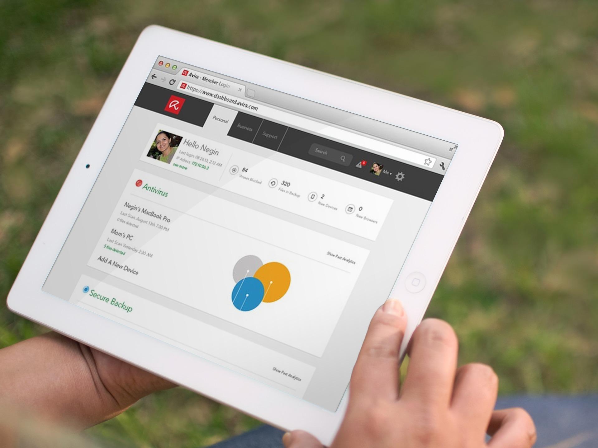 Avira: Users Dashboard (Web/UI/UX Design)
