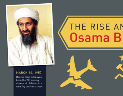 Info-graphic on Osama Bin Ladens Life and its Raid
