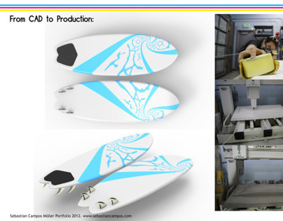 "6"" Quad Fish from CAD to production"