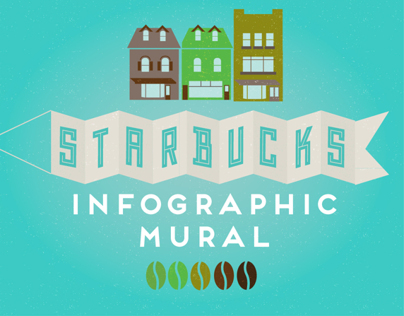 starbucks coffee growing story - Queen and Ossington