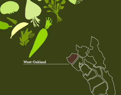 West Oakland Food Security Posters