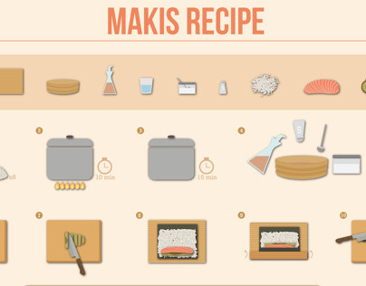 MAKIS RECIPE