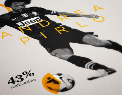 Football Serie A Infographic