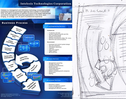 Making of a Business Process  Brochure