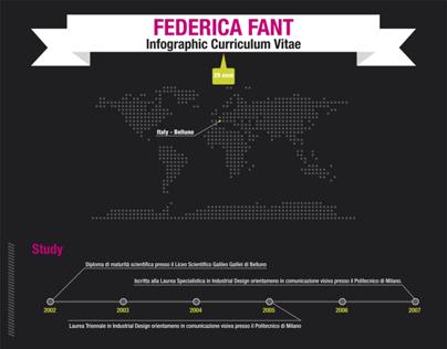 Federica Fant Infographic Curriculum Vitae