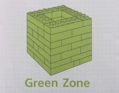 Green Zone or Red Zone