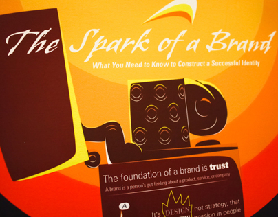 The Spark of a Brand Infographic