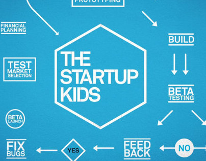 The Startup Kid - Intro